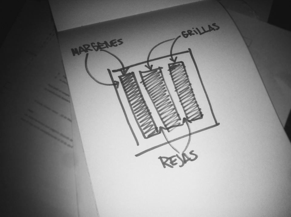 Uso de grillas en Diseño Web