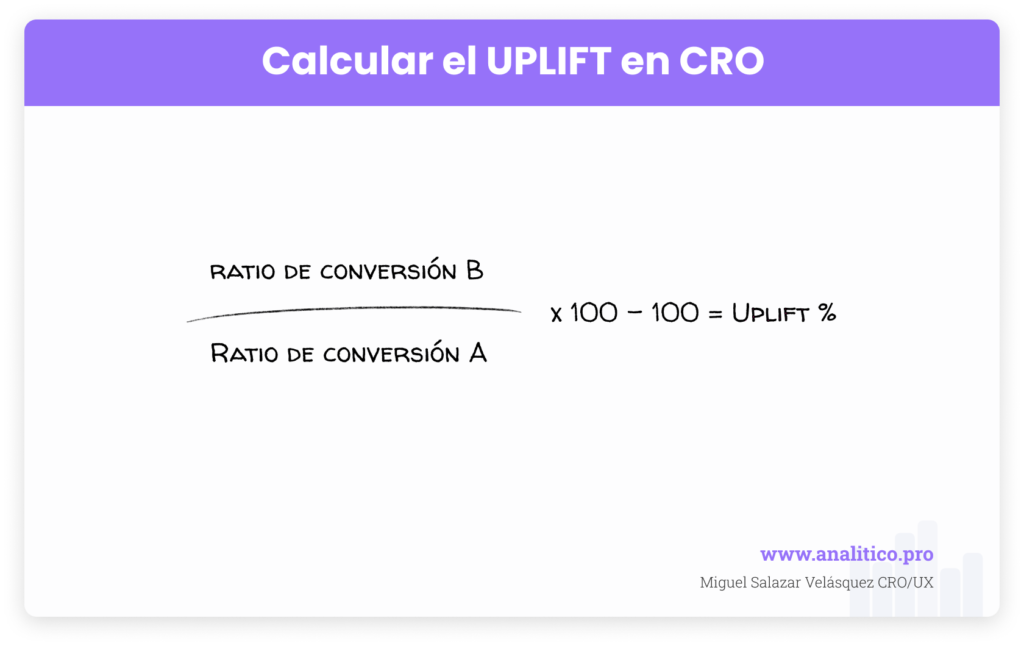 Formula uplift cro